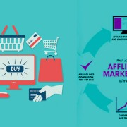 Hasta qué punto es rentable una tienda online de afiliados